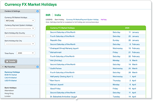 Holiday Lists By Category