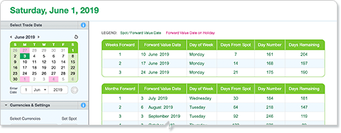 Trader's Day Finder - Forward Value Dates View